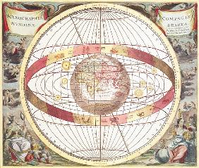Planisphere, from ''Atlas Coelestis''; engraved by Pieter Schenk (1660-1719) and Gerard Valk (1651-1