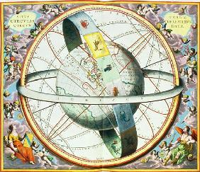 The Situation of the Earth in the Heavens, plate 74 from ''The Celestial Atlas, or the Harmony of th